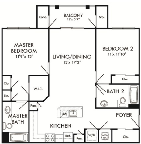 Which Apartment Floor Plan Is Perfect For You?